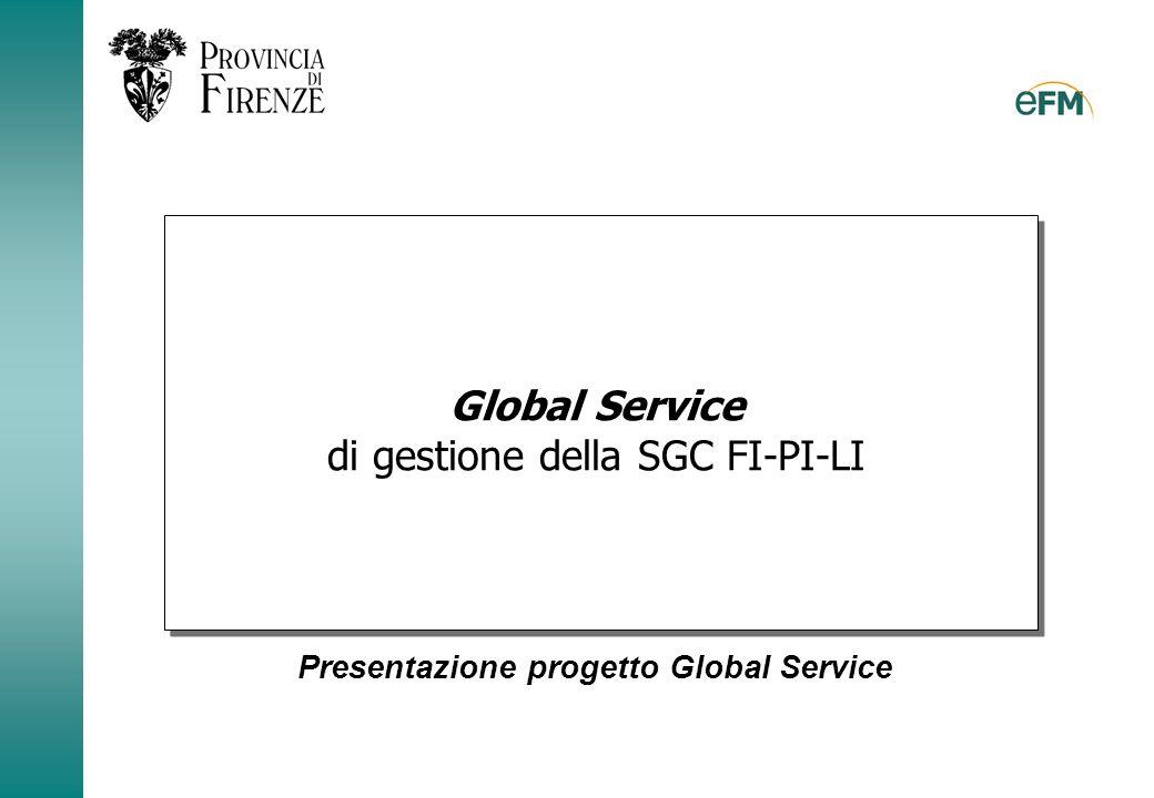 Presentazione progetto Global Service.