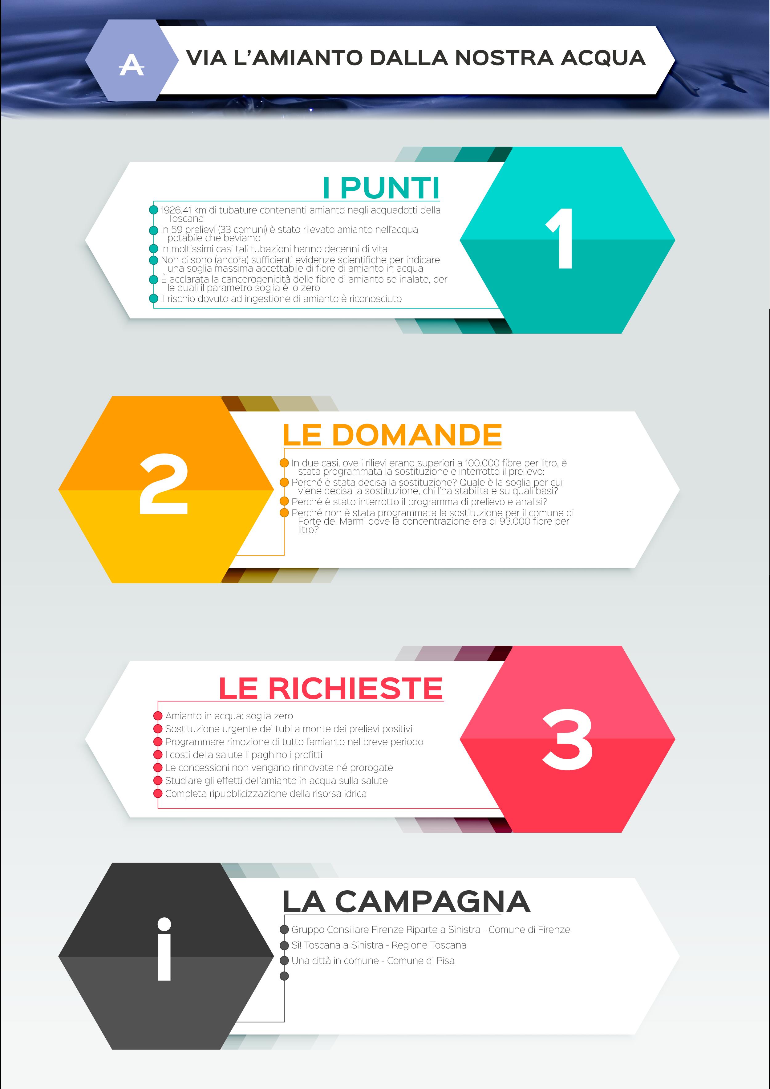 campagna_via_amianto_infografica